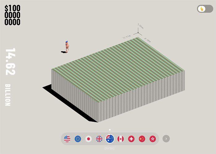 How-Big-Is-10-Billion-Dollars